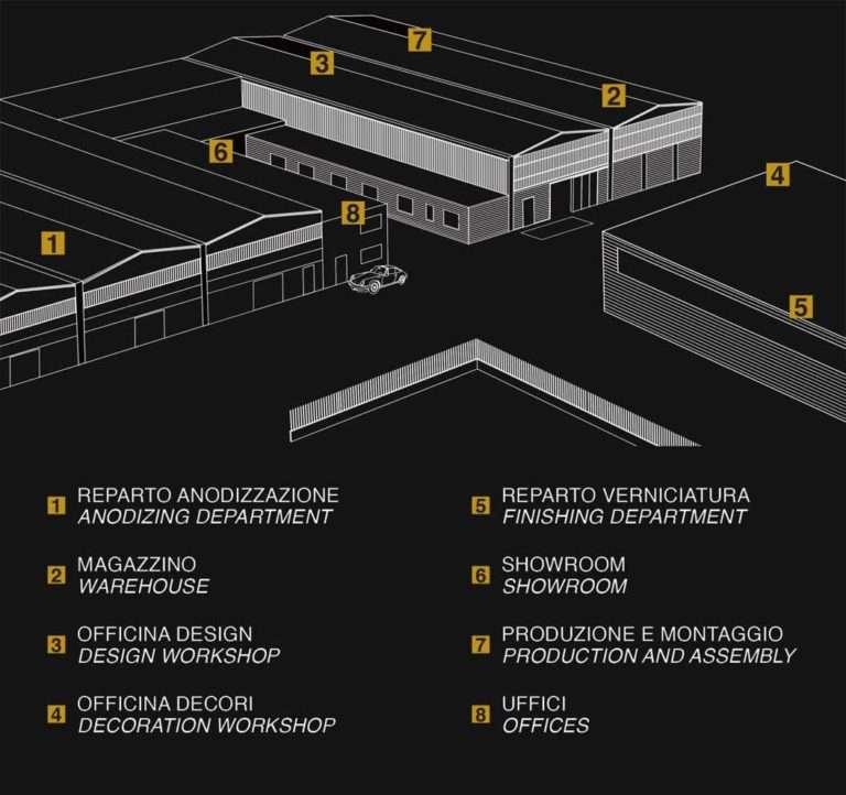 impianti e strutture Aleph